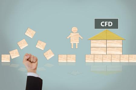 handelen in CFD's