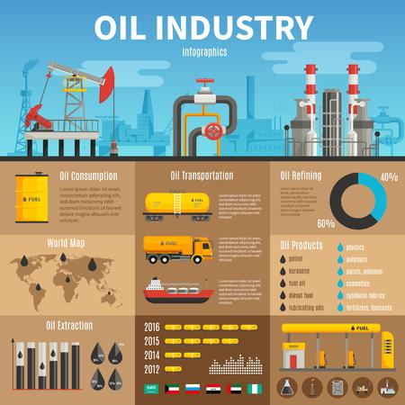 Beleggen in olie; hoe reageren oliemaatschappijen op de olieprijs?